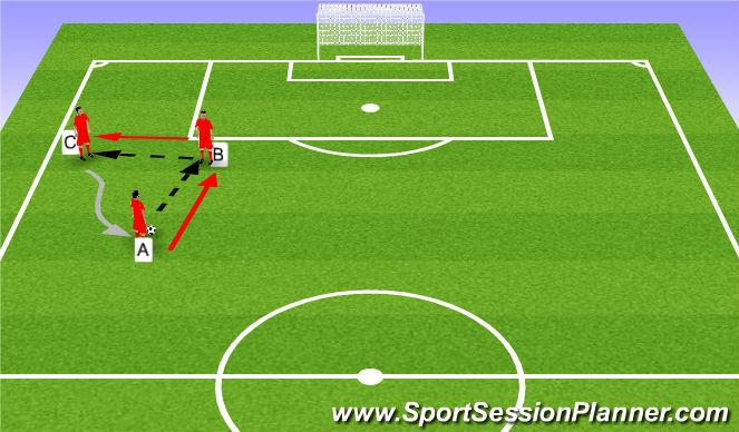 Football/Soccer Session Plan Drill (Colour): Warmup passing