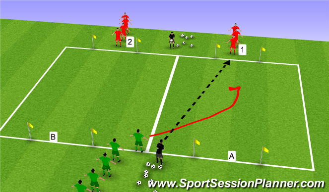 Football/Soccer Session Plan Drill (Colour): 1 v 1 Bow Tie