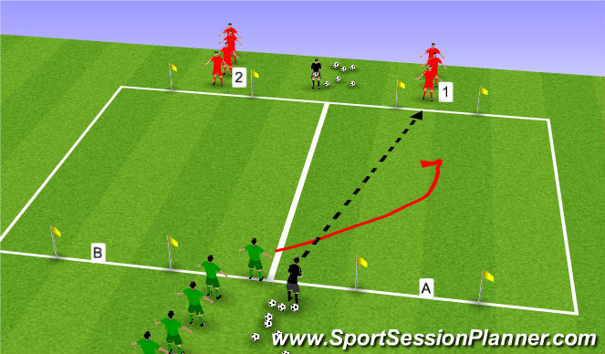 Football/Soccer Session Plan Drill (Colour): 2 v 2 Bow Tie