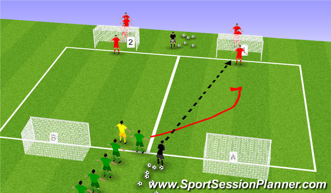 Football/Soccer Session Plan Drill (Colour): 1 v 1 With Gk's