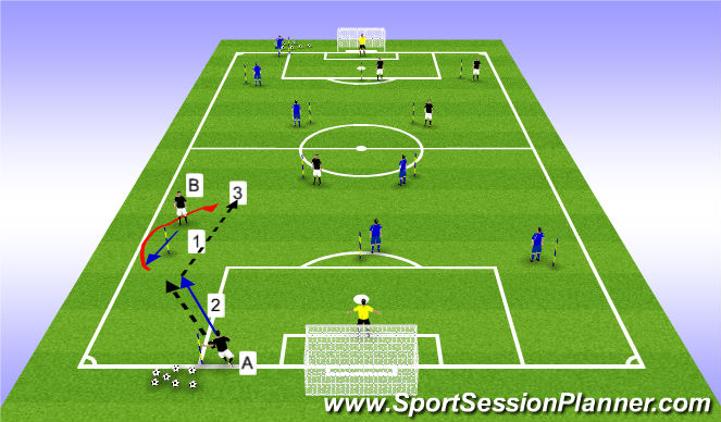 Football/Soccer Session Plan Drill (Colour): Phase 4 - movement/wall pass