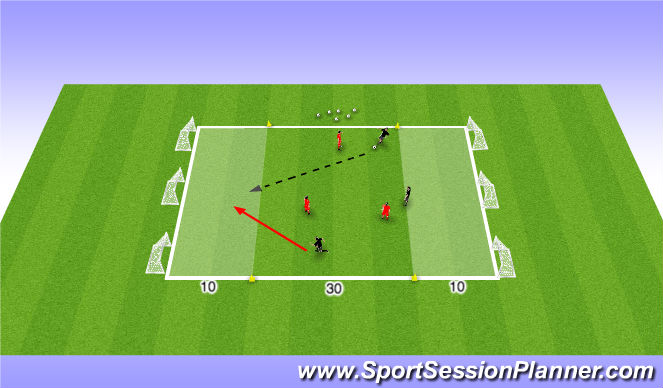 Football/Soccer Session Plan Drill (Colour): Killer Passes