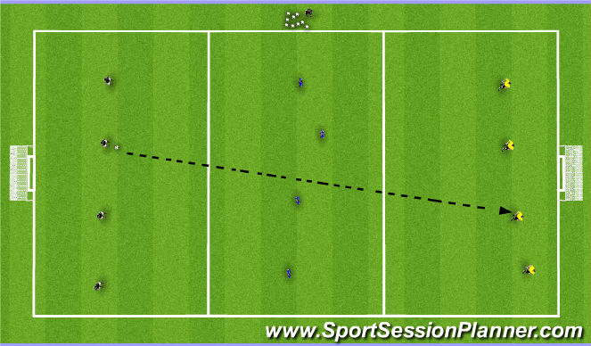 Football/Soccer Session Plan Drill (Colour): Phase 1 - Defending as a unit