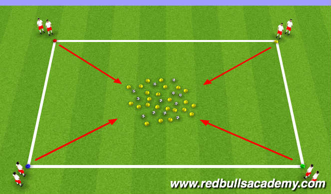 Football/Soccer Session Plan Drill (Colour): Warm up( burger bar)