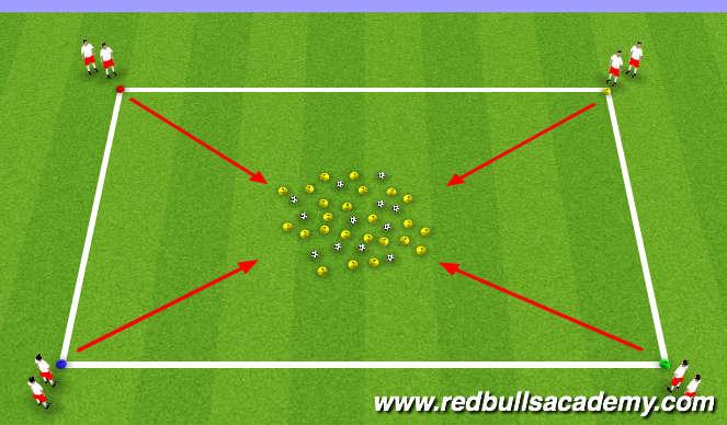 Football/Soccer Session Plan Drill (Colour): Warm up( burger bar)