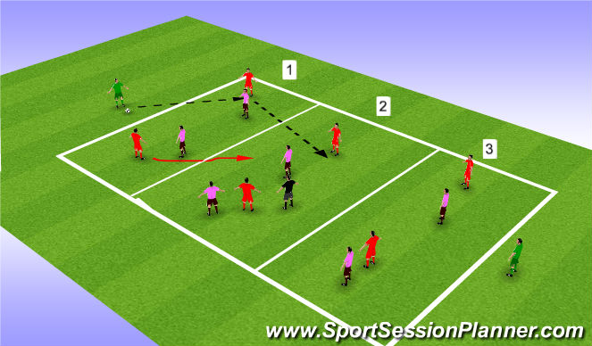 Football/Soccer Session Plan Drill (Colour): Game 1