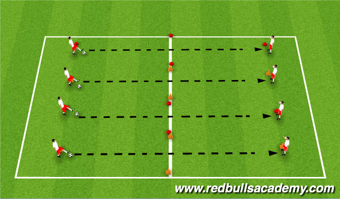 Football/Soccer Session Plan Drill (Colour): Passing Gates