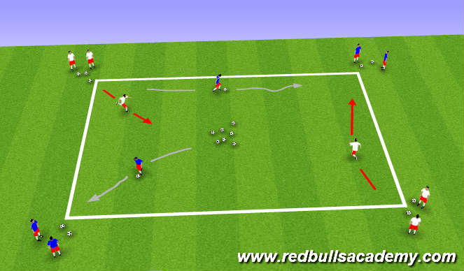 Football/Soccer Session Plan Drill (Colour): Develop physical literacy and close control