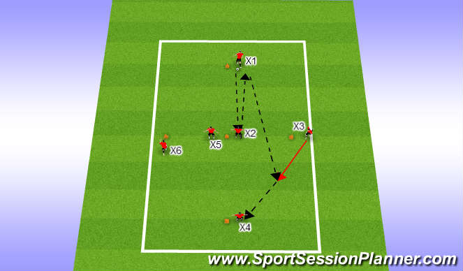 Football/Soccer Session Plan Drill (Colour): Passing Rotation 1