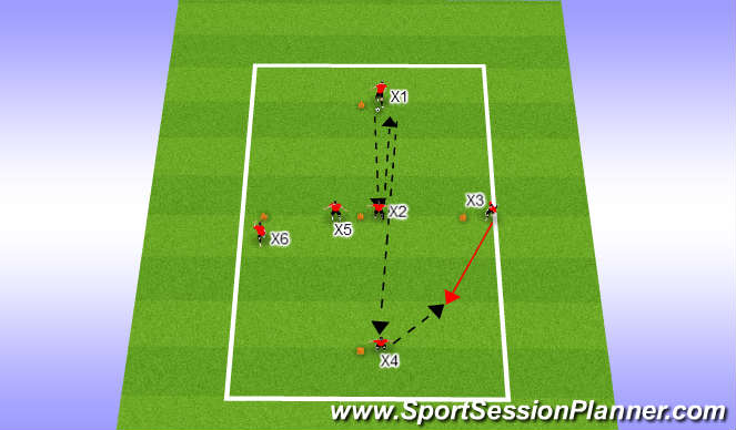 Football/Soccer Session Plan Drill (Colour): Passing Rotation 2
