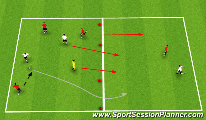 Football/Soccer Session Plan Drill (Colour): 3v2 (+1) Transition