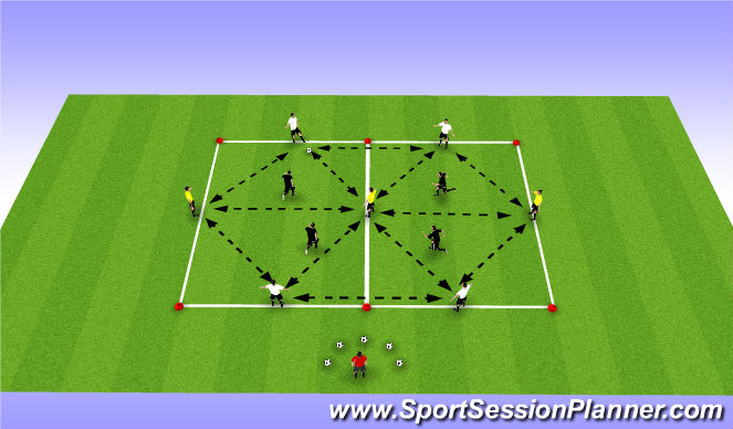 Football/Soccer Session Plan Drill (Colour): 4 v 4 (+ 3 Neutrals)