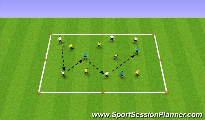 Football/Soccer Session Plan Drill (Colour): 5 v 5 + 3