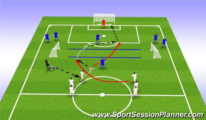 Football/Soccer Session Plan Drill (Colour): 2v1->2v1->2v2