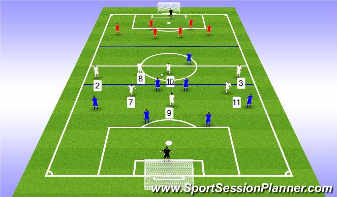 Football/Soccer Session Plan Drill (Colour): 7v7 3 team transition
