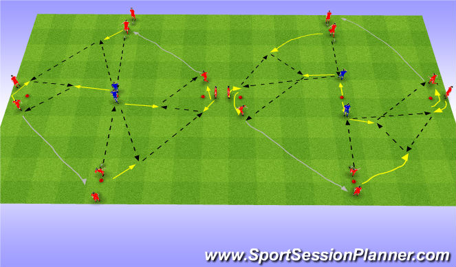 Football/Soccer Session Plan Drill (Colour): Dynamic+Tech