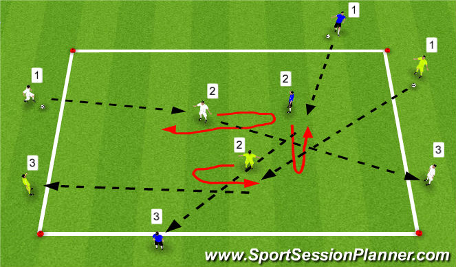 Football/Soccer Session Plan Drill (Colour): Turning with the ball