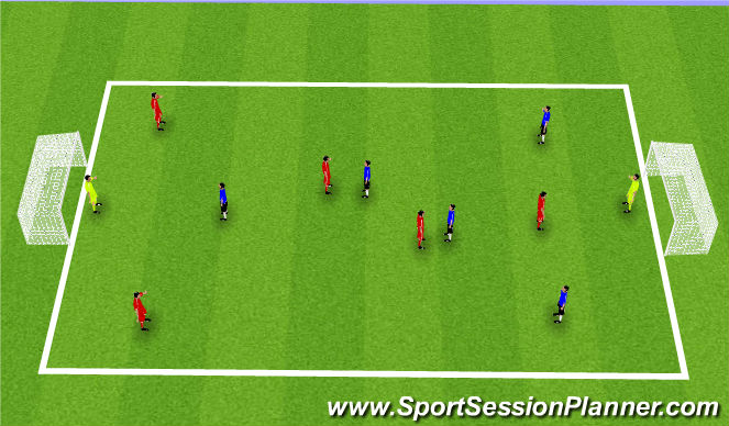 Football/Soccer Session Plan Drill (Colour): SSG Turning with the ball