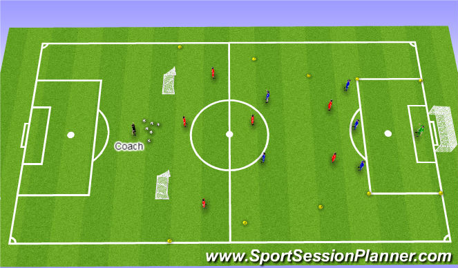 Football/Soccer Session Plan Drill (Colour): Expanded Small Side Activity