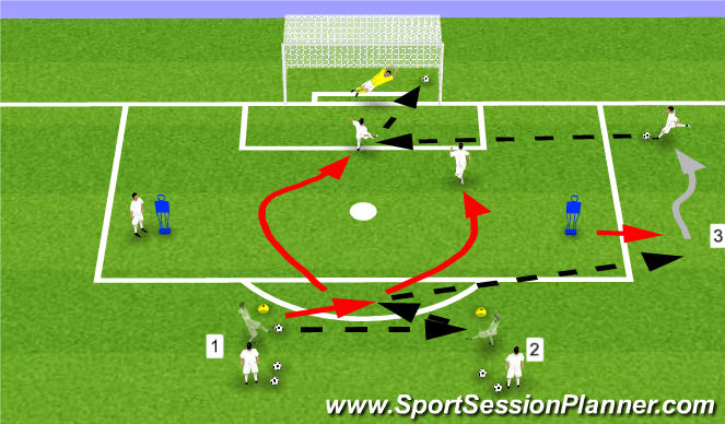 Football/Soccer Session Plan Drill (Colour): Crossing & Finishing Exercise