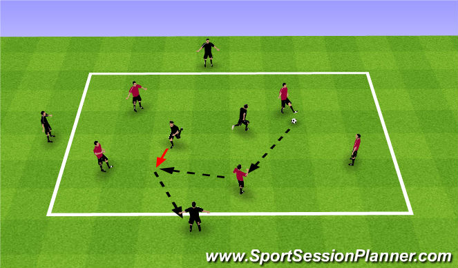 Football/Soccer Session Plan Drill (Colour): 5v2 +3