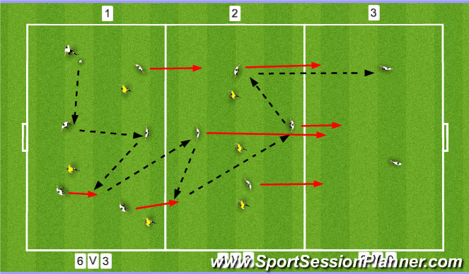 Football/Soccer Session Plan Drill (Colour): Arsenal