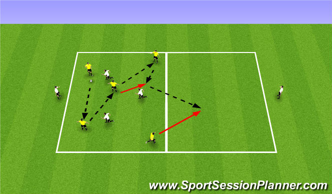Football/Soccer Session Plan Drill (Colour): Switch Rondo