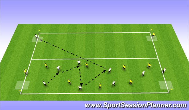 Football/Soccer Session Plan Drill (Colour): 9 v 9 to Corner Boxes
