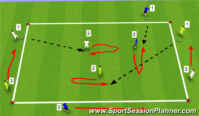 Football/Soccer Session Plan Drill (Colour): Turning with the ball Progression