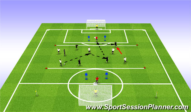 Football/Soccer Session Plan Drill (Colour): Transition to Attack