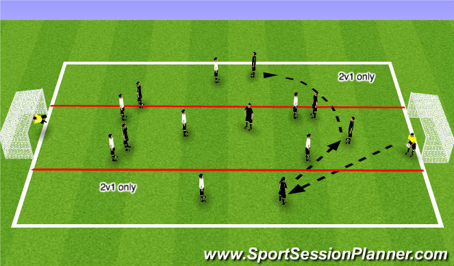 Football/Soccer Session Plan Drill (Colour): Switch to Overload