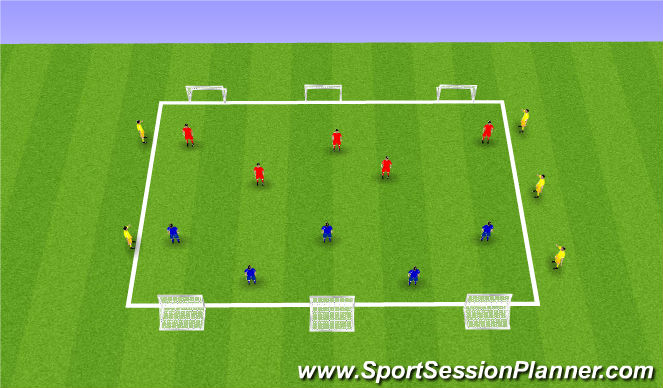 Football/Soccer Session Plan Drill (Colour): SSG - 3 Goal Game