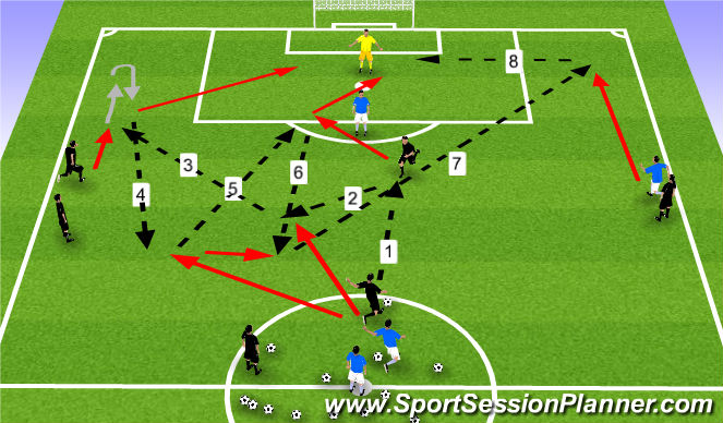 Football/Soccer Session Plan Drill (Colour): Crossing and Finishing Phase II