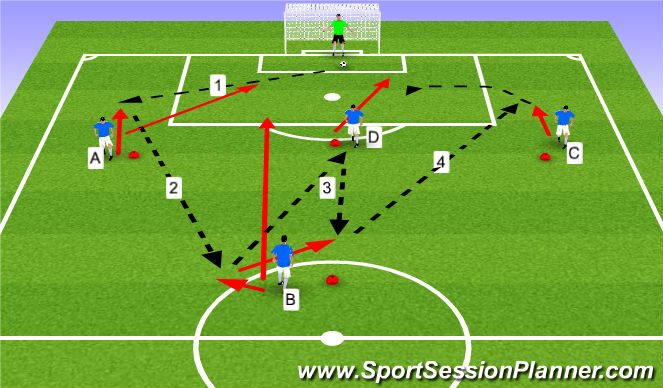 Football/Soccer Session Plan Drill (Colour): Diamond to Goal I.