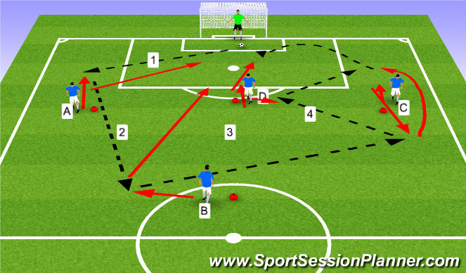 Football/Soccer Session Plan Drill (Colour): DTG II