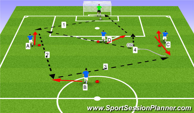 Football/Soccer Session Plan Drill (Colour): DTG III