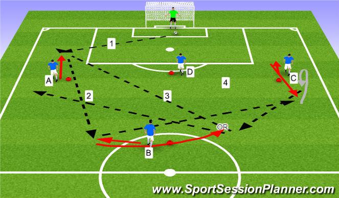Football/Soccer Session Plan Drill (Colour): DTG IV
