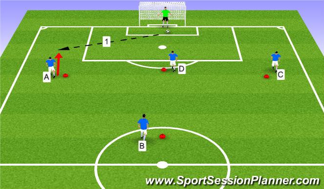 Football/Soccer Session Plan Drill (Colour): DTG V