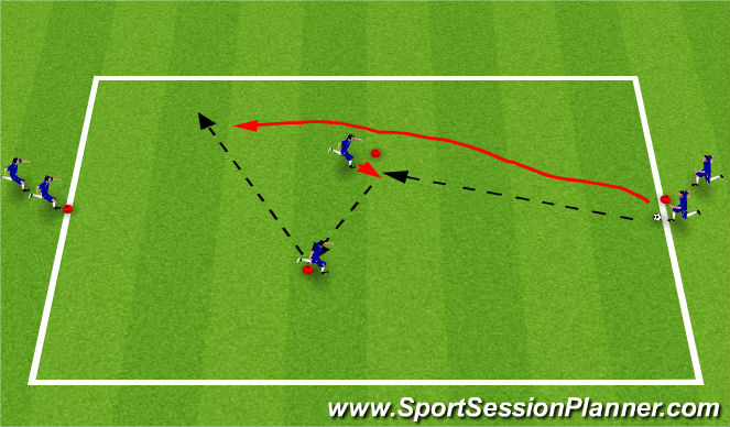 Football/Soccer Session Plan Drill (Colour): Passing Pattern - 6/8