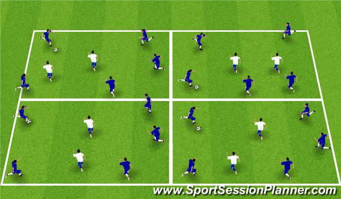 Football/Soccer Session Plan Drill (Colour): 5v2