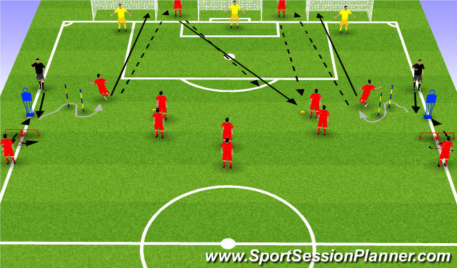 Football/Soccer Session Plan Drill (Colour): Shooting 2