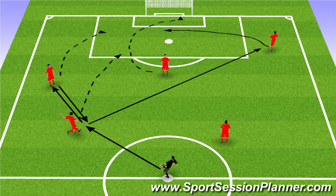 Football/Soccer Session Plan Drill (Colour): Crossing 1