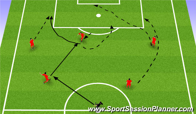 Football/Soccer Session Plan Drill (Colour): Crossing 2