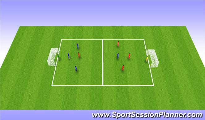 Football/Soccer Session Plan Drill (Colour): 4v4+GKs
