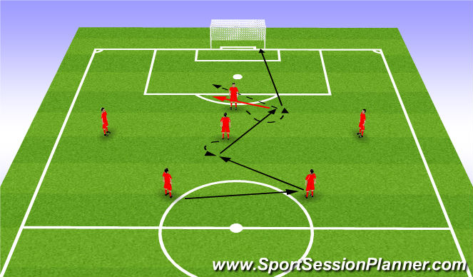 Football/Soccer Session Plan Drill (Colour): Pattern 1/2/3