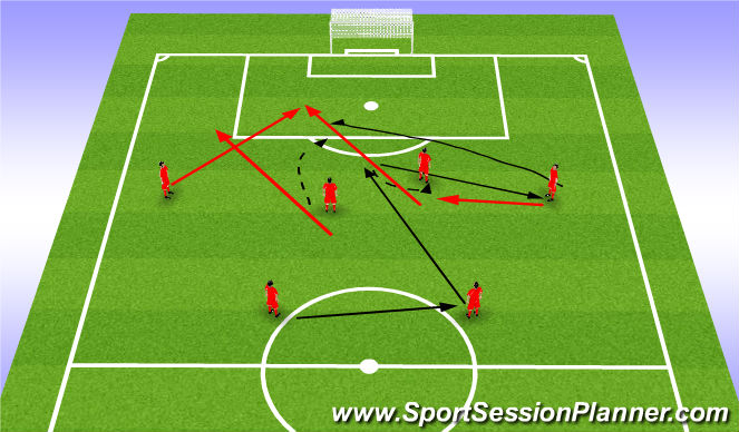 Football/Soccer Session Plan Drill (Colour): Pattern 4/5