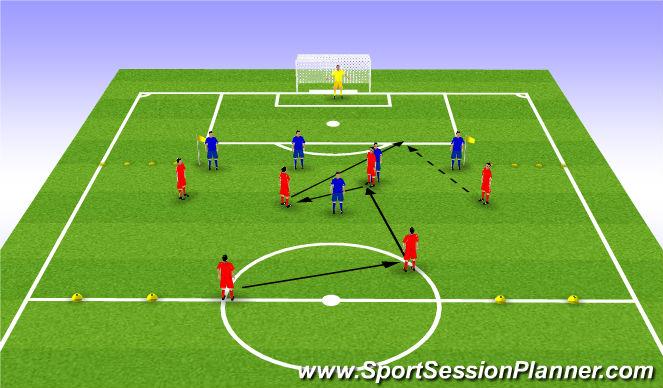 Football/Soccer Session Plan Drill (Colour): 6v5+GK