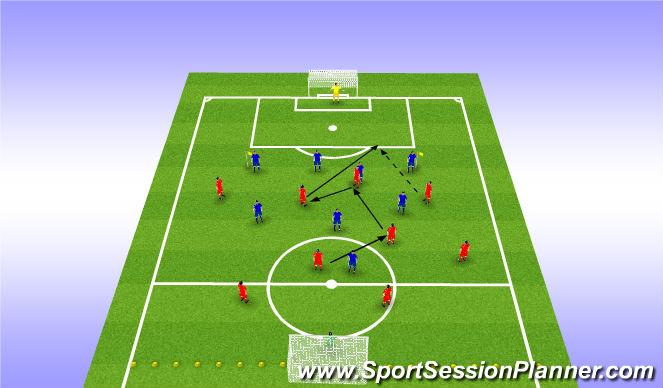 Football/Soccer Session Plan Drill (Colour): 9v8+GK