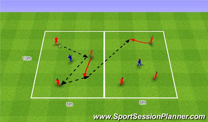 Football/Soccer Session Plan Drill (Colour): Rondo 2x3v1. Dziadek 2x3v1.