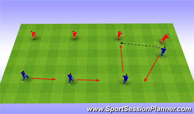 Football/Soccer Session Plan Drill (Colour): Przesuwanie 4 w linii